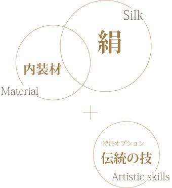 絹 Fabric 内装材 Material+特注オプション 伝統の技 Artistic skills