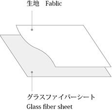 Sheet グラスファイバーシート