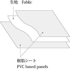Silk Shoji panel 特殊強化障子